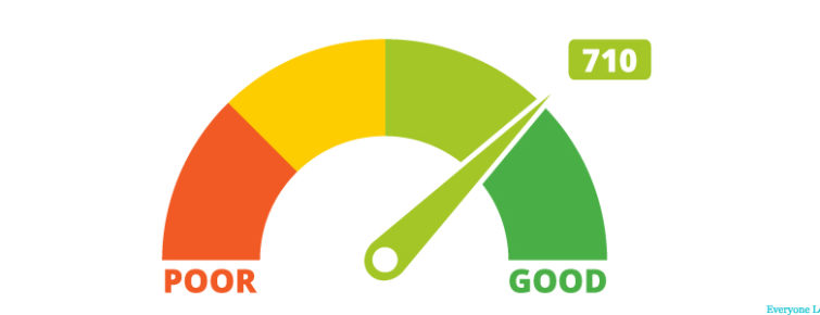 Good Credit Score Graph